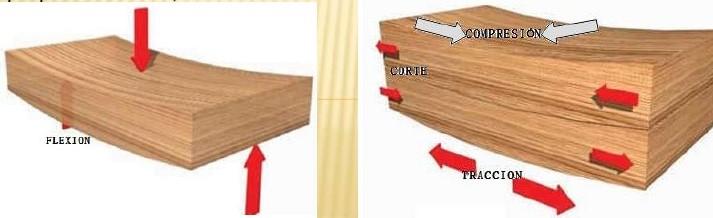 traccion madera